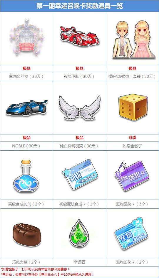 QQ飞车幸运魔法阵活动玩法 QQ飞车幸运召唤卡产出途径