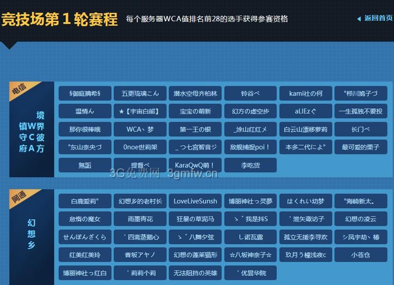 """300英雄WCA联赛第一轮""""WCA""""值榜排名出炉"""