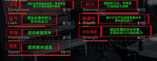 十三号星期五(Friday the 13th)人类及屠夫杰森技能介绍