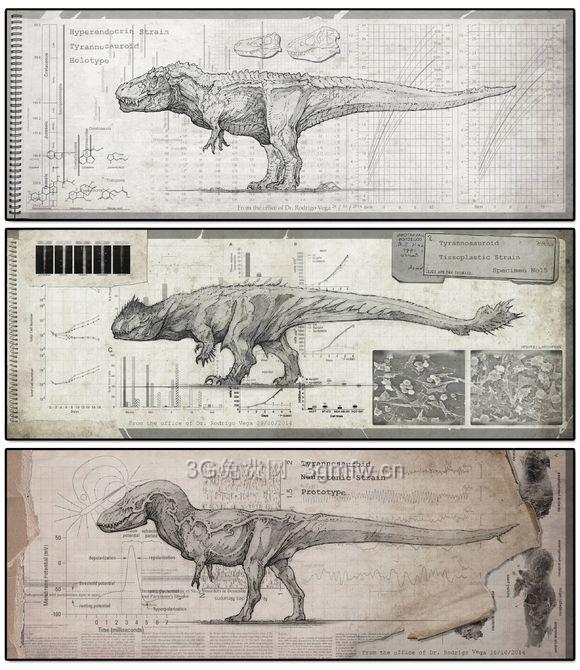 岛(The Isle)巨人霸王龙及进化系统介绍
