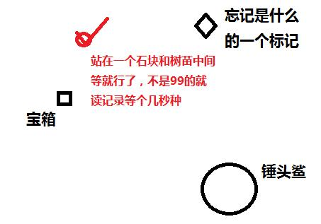 最终幻想15(FF15)等待机甲空投地点在哪?等待机甲空投地点位置